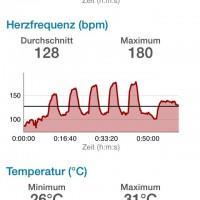 Mit dem #herzchen spielen… #intervalltraining #spinning #running #casselfornia #mcfit #passionforsports #ray